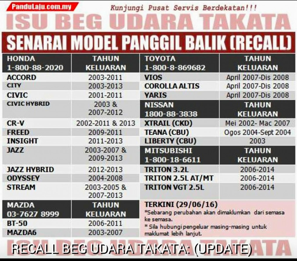 Takata Airbag Recall List Html Autos Post