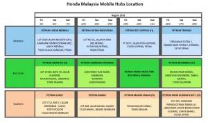Honda Malaysia Mobile Hub Locations 1