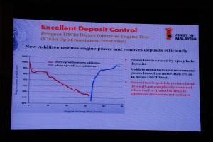 BHPetrol Infiniti Diesel Test Graph