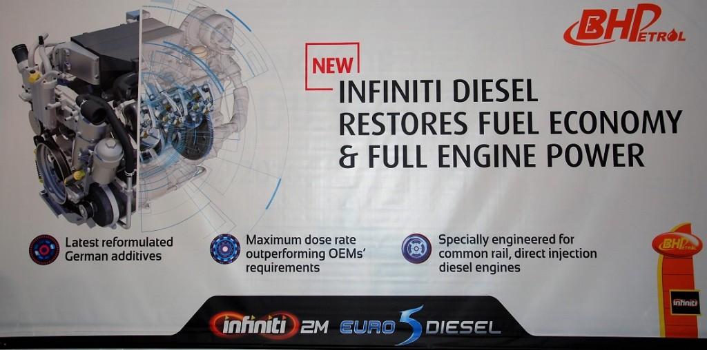 BHPetrol Infiniti Diesel Euro 2M & Euro 5 Launch