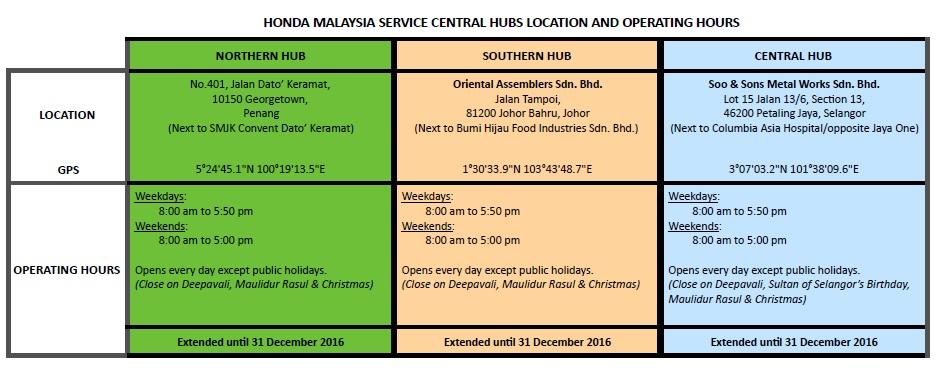 Honda Takata Airbag Recall - Service Central Hubs Oct 2016