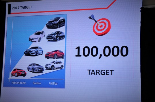Honda Malaysia Targets To Sell 100,000 Vehicles In 2017