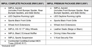Nissan Grand Livina IMPUL Package 2017