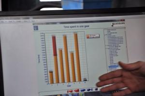 ZF EcoLife Transmission Diagnostics, ZF Sales & Service Malaysia