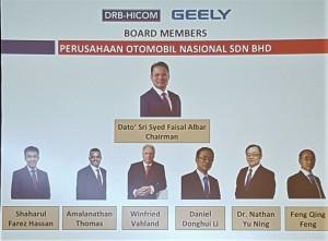 Perusahaan Otomobil Nasional, Proton, Board of Directors 2017