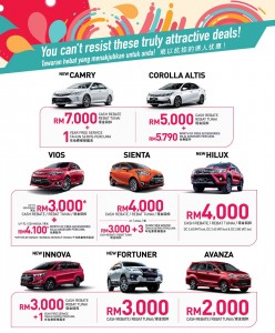 RM 1 Million Toyota Bonanza UMW Toyota Motor Rebates 2017