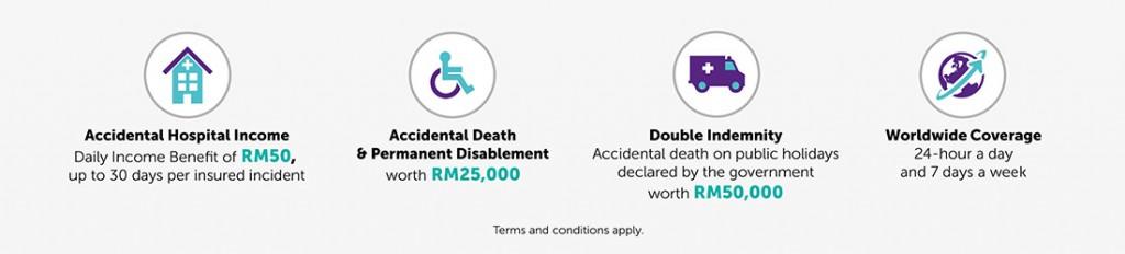 Petronas Mesra Personal Accident Plan Benefit, AXXESS, Zurich General Insurance Malaysia