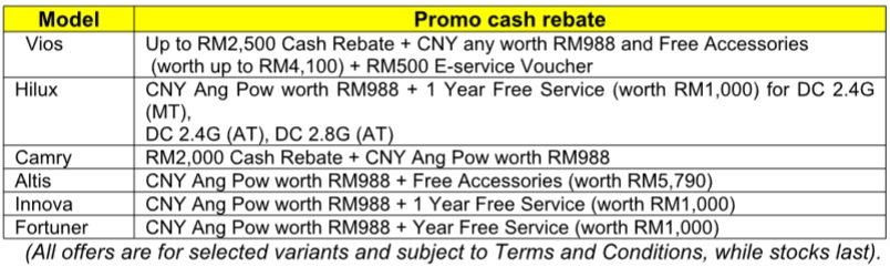 2018 Toyota CNY Deals