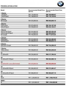 BMW Malaysia Price Adjustment 0pc GST 2018