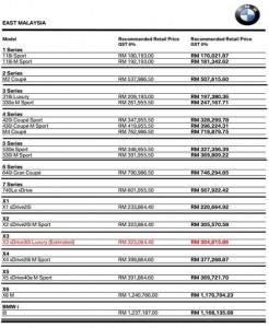 BMW East Malaysia Price Adjustment 0pc GST