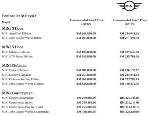 MINI Malaysia Price Adjustment 0pc GST