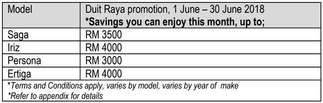 Proton Hari Raya 2018 Offers