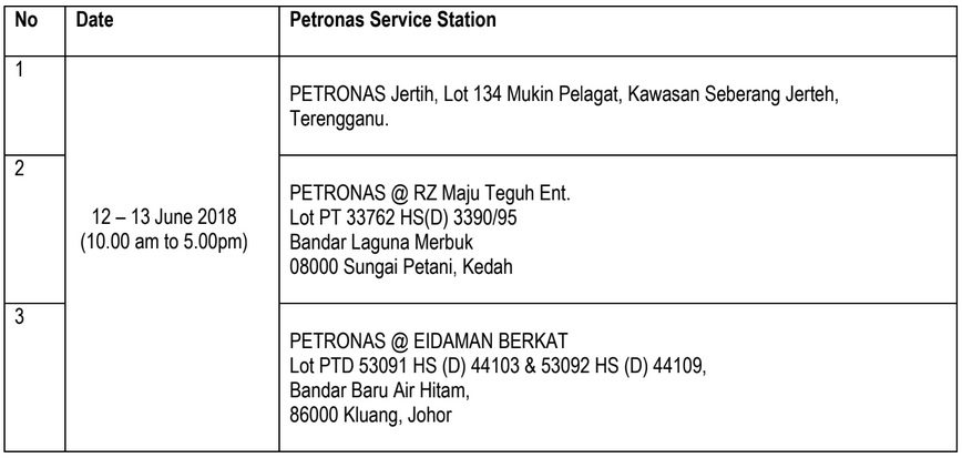 Proton Hari Raya 2018, 20-point inspection at selected Petronas stations, Malaysia