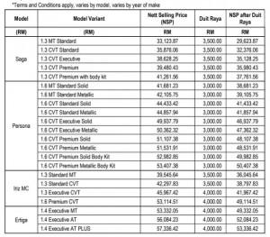 Proton 0% GST and Hari Raya Offers, 2018