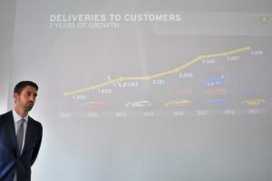 Lamborghini Kuala Lumpur, Matteo Ortenzi, CEO Automobili Lamborghini Asia Pacific