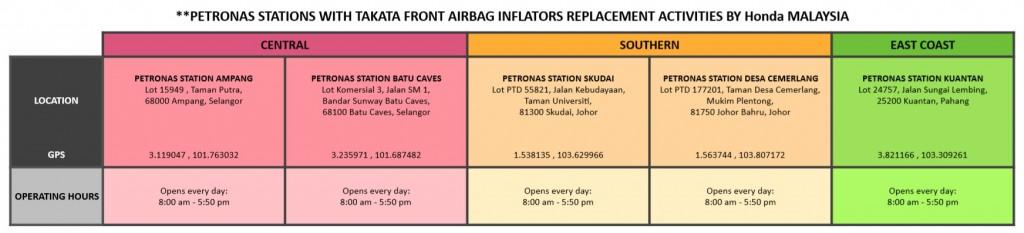 Honda Malaysia Takata Airbag Inflator Replacement - Petronas Stations September 2018