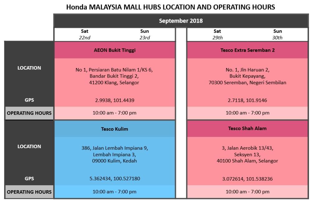 Honda Malaysia Takata Airbag Inflator Replacement - Mall Hubs AEON, Tesco_September 2018