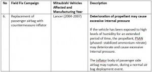 Mitsubishi Motors Malaysia, Field Fix Campaign 6