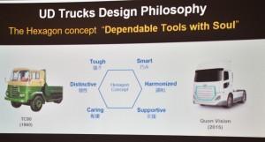 UD Trucks_Hexagon Concept