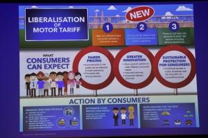 AIG Malaysia_Liberalisation Of Motor Insurance Tariffs
