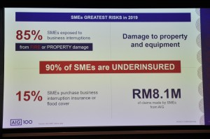 AIG Malaysia_SME Risks_Underinsured
