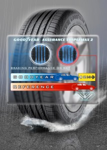 Goodyear Assurance TripleMax 2_Wet Braking Performance_Tyre_Malaysia