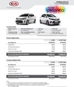 Kia Picanto Price List_Malaysia_2019