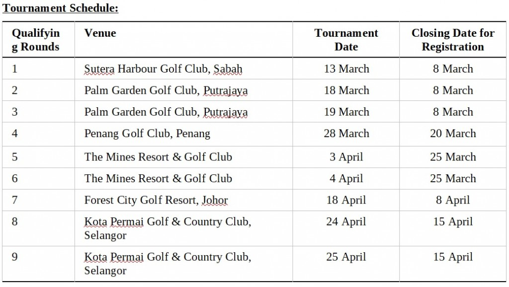MercedesTrophy Tournament Schedule_Malaysia_2019