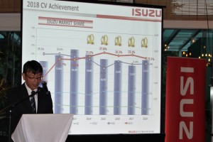 Isuzu Malaysia_Commercial Vehicles Market Share 2018_Koji Nakamura_CEO