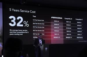 Proton Persona_Service Cost Comparison_Malaysia