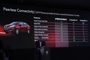 Proton Persona_2019_Connectivity Comparison_Malaysia