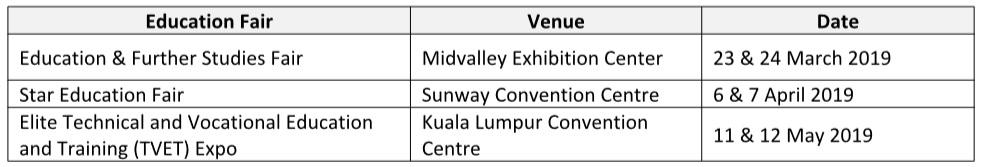 Naza College - Education Fairs 2019
