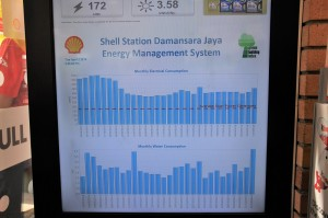 Shell Damansara Jaya_Energy Monitoring System_Green Building Index Certification_Malaysia