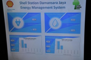 Shell Damansara Jaya_Green Building Index Certification_Energy Management System_Malaysia