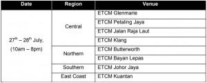Nissan LEAF_ETCM Showrooms_Malaysia_2019