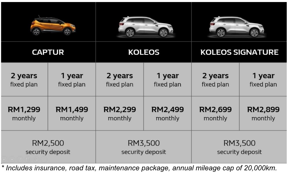 TC Euro Cars_Renault_Subscription_Fixed Plan_Malaysia