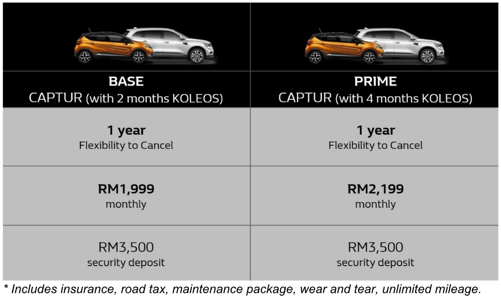 TC Euro Cars_Renault_Subscription_Switch Plan_Malaysia