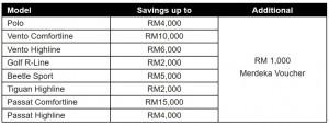 Volkswagen_Merdeka 2019_Offers_Malaysia