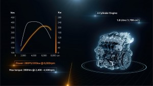Renault MEGANE R.S. 280 CUP_1.8L Engine Performance_Malaysia