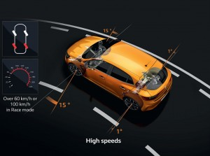 Renault MEGANE R.S._4CONTROL_High Speed