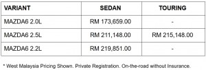Mazda_Mazda6_Price List_2019_Malaysia