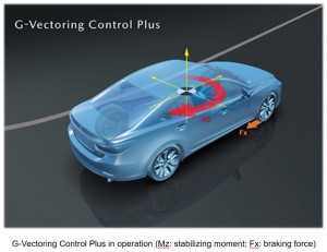 Mazda_G-Vectoring Control Plus