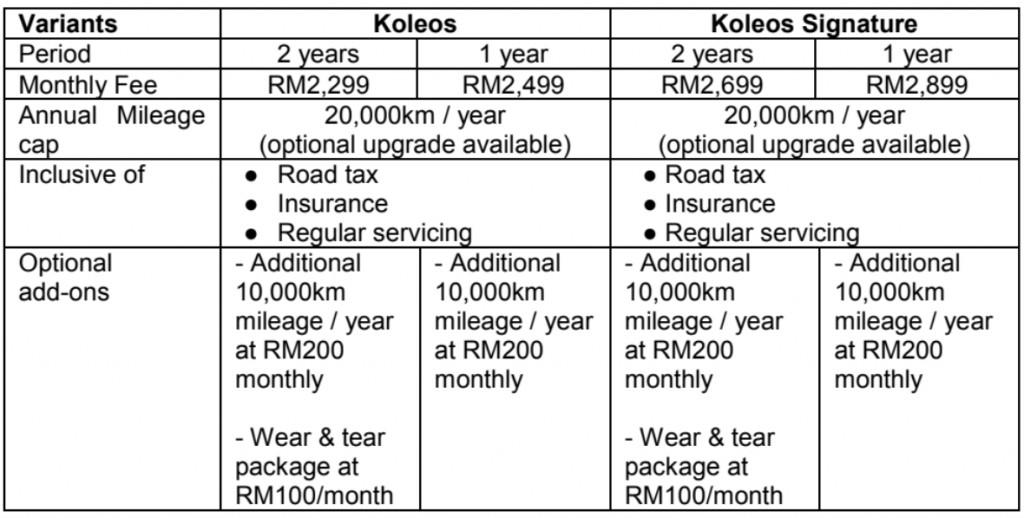 Renault Subscription_Koleos_Fixed Plan_2019