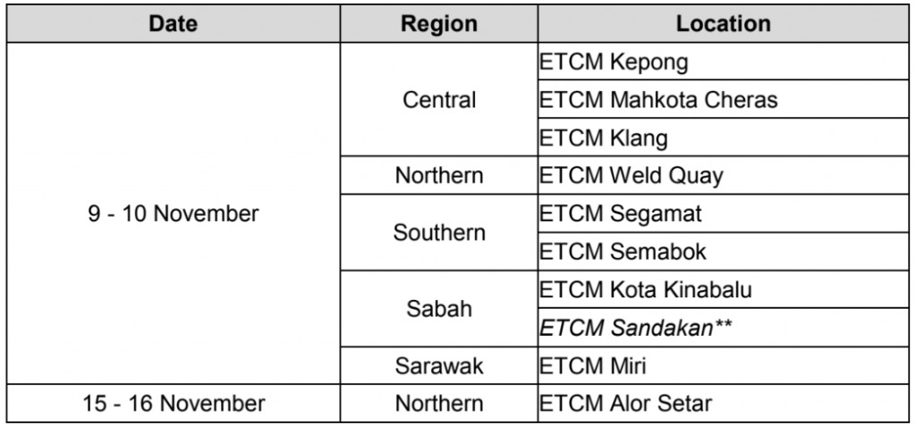 Edaran Tan Chong Motor_Nissan_Roadshow_November_2019_Malaysia