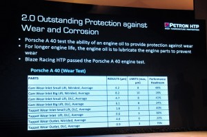 Petron HTP_High Temperature Protection_Engine Oil_Porsche A40 Test Results