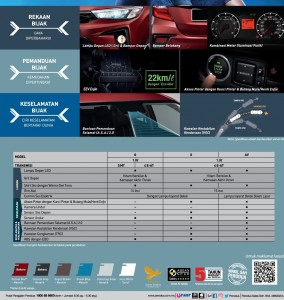 Perodua Bezza 2020_Specs