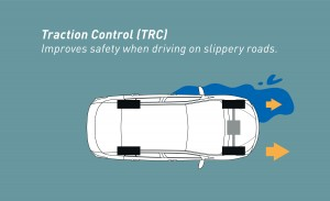 Traction Control_TRC