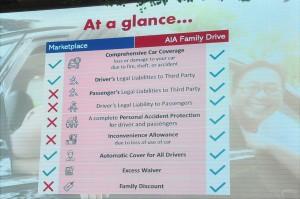 AIA Family Drive_Summary_Comparison_Malaysia