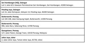 muv Main Hubs and Inspection Centres_muvbid_Malaysia