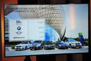 BMW Group Malaysia Performance 2019_BMW_MINI_BMW Motorrad